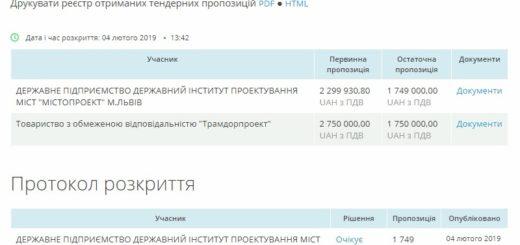 246735_do_serpnja_lviv_otrimae_proekt_rekonstruk.jpeg