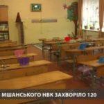 247551_u_zachinenih_na_karantin_shkolah_lvivwini.jpeg