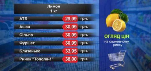 249593_limoni_ogljad_cin_u_lvivskih_supermarketa.jpeg