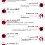254128_jak_golosuvatimut_vijskovi_na_prezidentsk.png