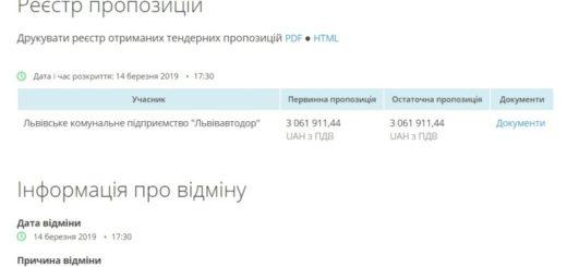 254881_miskrada_provalila_tender_na_remont_svitl.jpeg