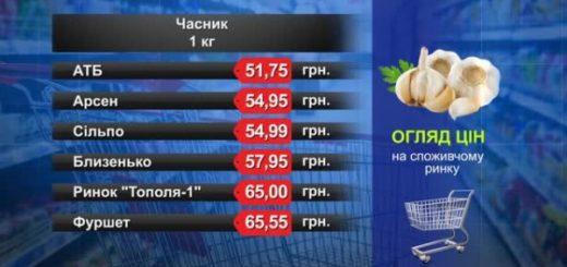 255211_chasnik_ogljad_cin_u_lvivskih_supermarket.jpeg